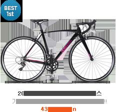 best1 19 ADV 16